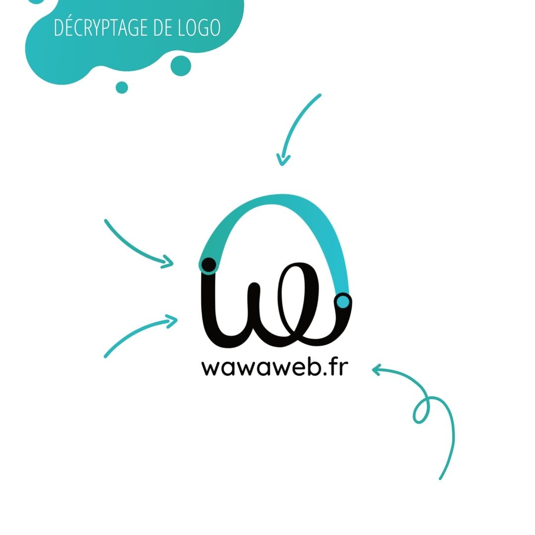 You are currently viewing Décryptage de logo